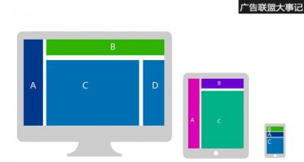 三个步骤提高广告联盟的点击率广告位布局