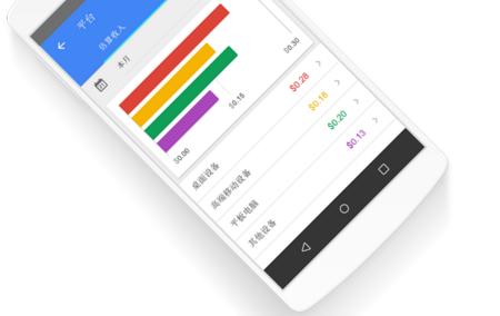 Google adsense怎么赚钱?