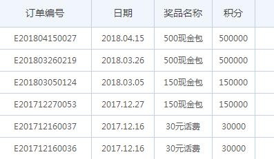 QQ装机联盟赚钱很给力,收款500