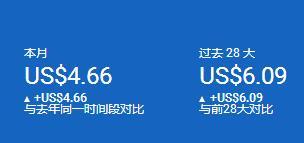 谷歌联盟17天了,账户收入6.09刀