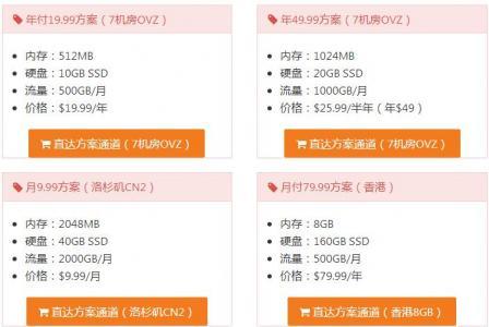 英文seo优化技术 创建完全自动化赚美刀的英文站 VPS