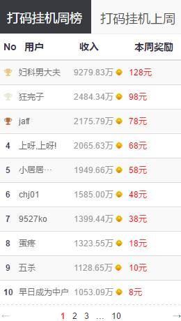 挂机赚钱guajibang:用524天的时间赚了1400元
