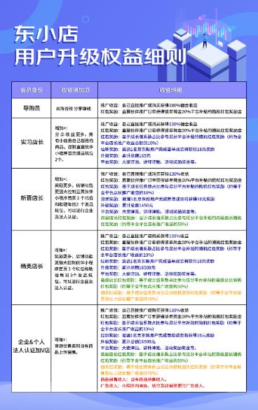 """京东购物""""秘密大泄露"""""""